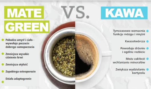 yerba-mate-green-vs-kawa.jpg.c0a316afe0be5617b719abd4639175c8.jpg